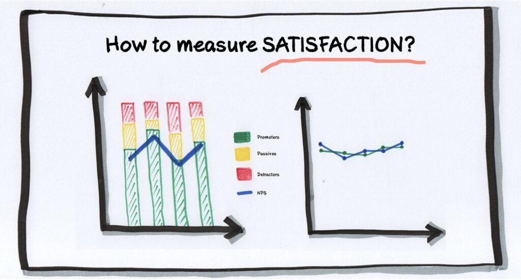 Jak mierzyć satysfakcję?