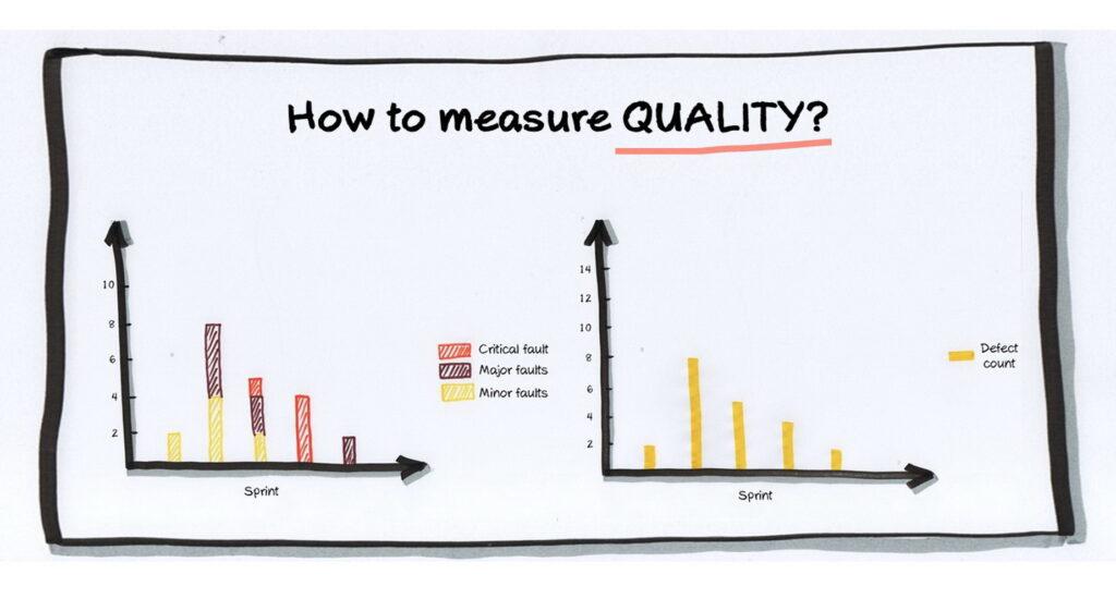 Jak mierzyć jakość?